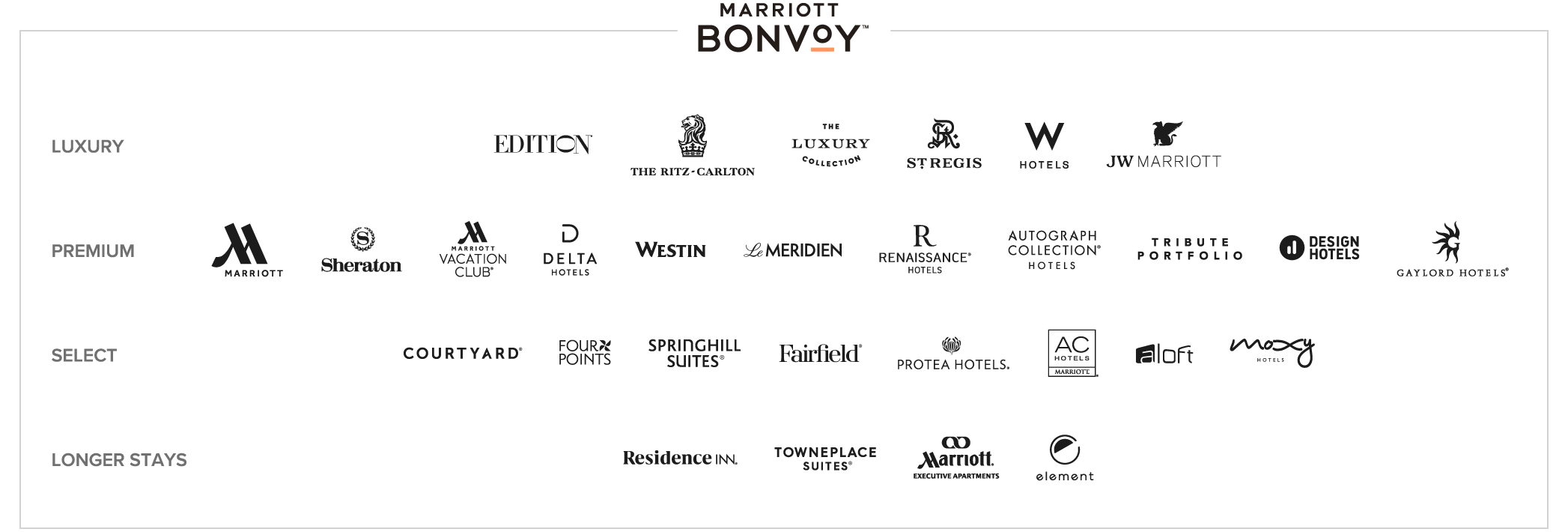 Logos for Marriott Bonvoy's participating hotel brands
